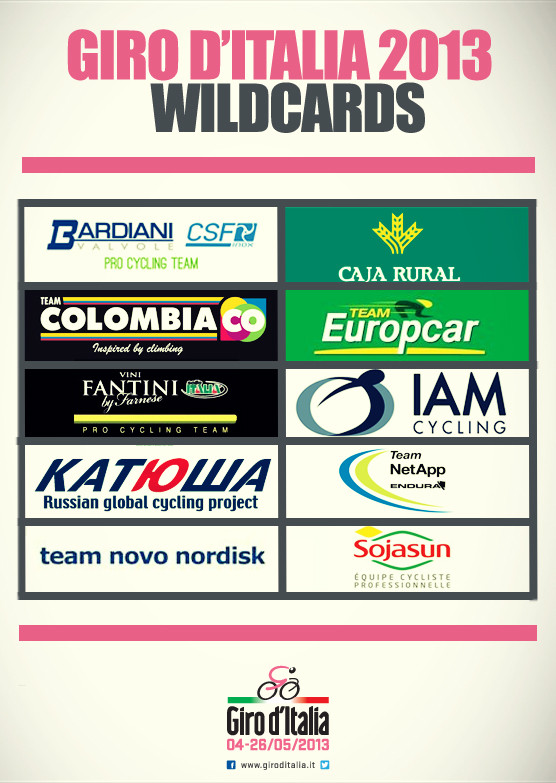 Giro wildcards