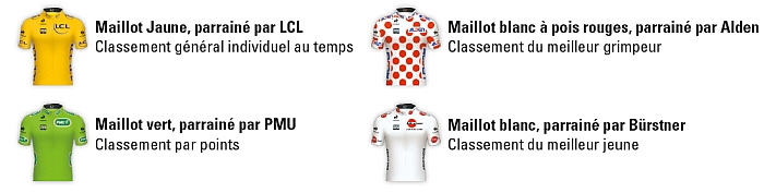 Paris Nice jerseys