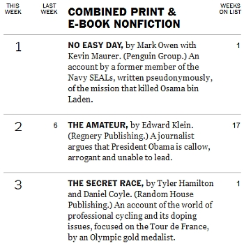 NYT Best Seller List