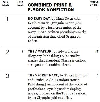 NYT Best Seller List