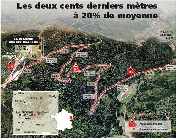 Photo: The road has climbed already but from here the climb is 5.9km at 8.5% but frequently goes into double digits, especially after a milder section early on. The ride finishes with a 20% ramp to the small ski station.