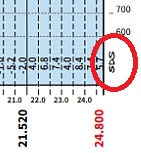 giro rcs profiles graphics sds