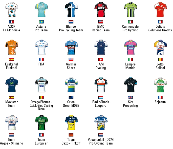 Paris Nice teams